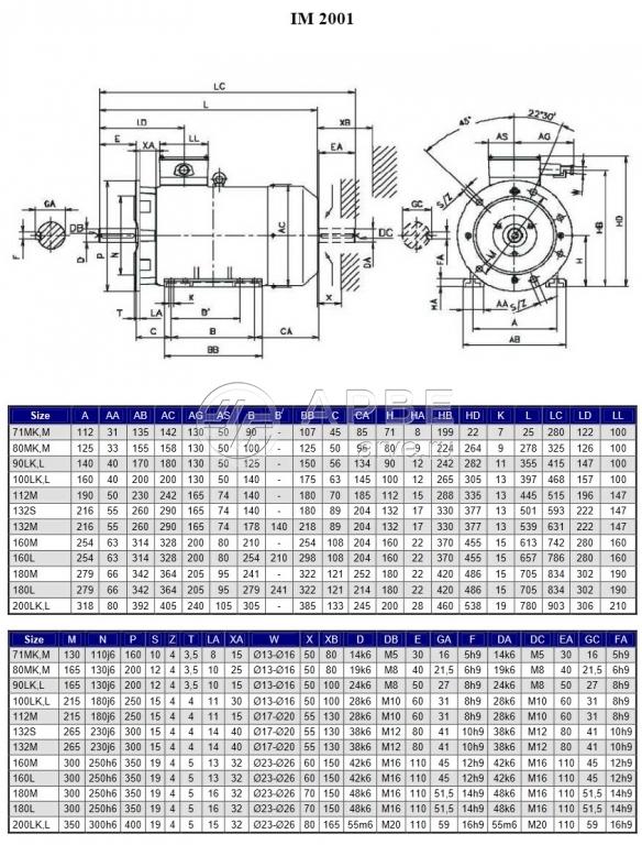 Электродвигатели Siemens типа AOM, AVM, AKM